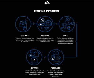 Free Adidas Sneakers, Sportwear, T-shirts And More
