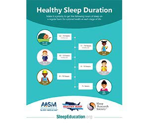 "Free ""Healthy Sleep Duration"" Wall Poster"