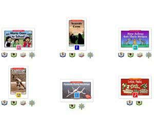 Free Raz-Kids Interactive eBook Samples